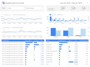 Google Search Console Example Report for SEO